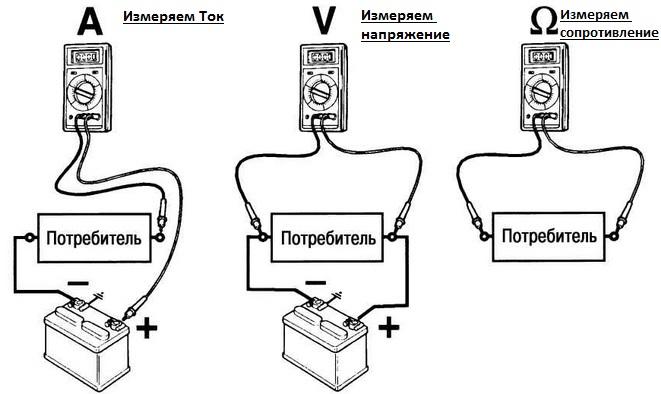 Как замерить мультиметром аккумулятор