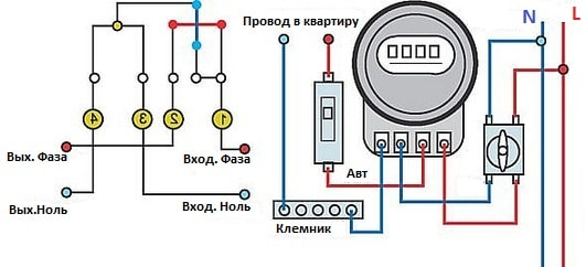 Схема подключения однофазного электросчетчика.