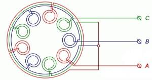 Схема статора