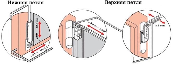regulirovka petel' balkonnoj dveri