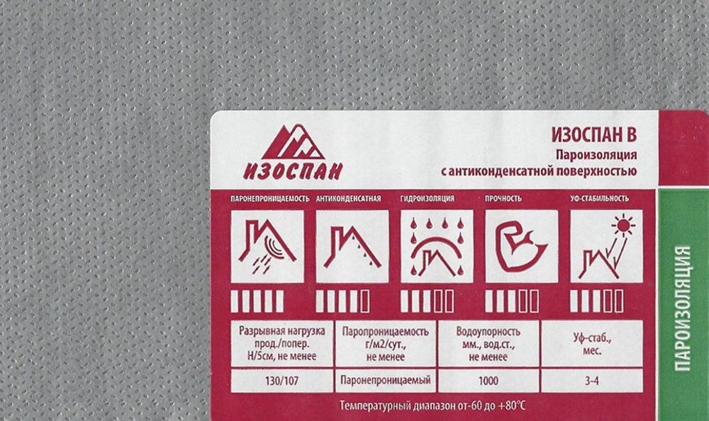 Характеристики материала Изоспан Д, его особенности, способы применения, цена